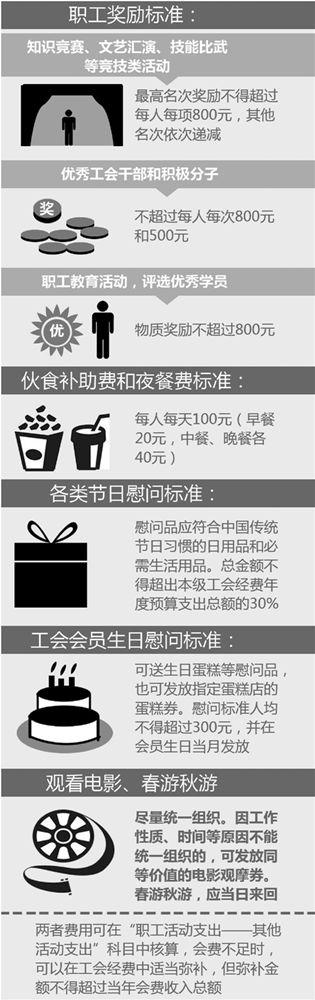 企业年终福利礼品怎么发?杭州标准来啦!